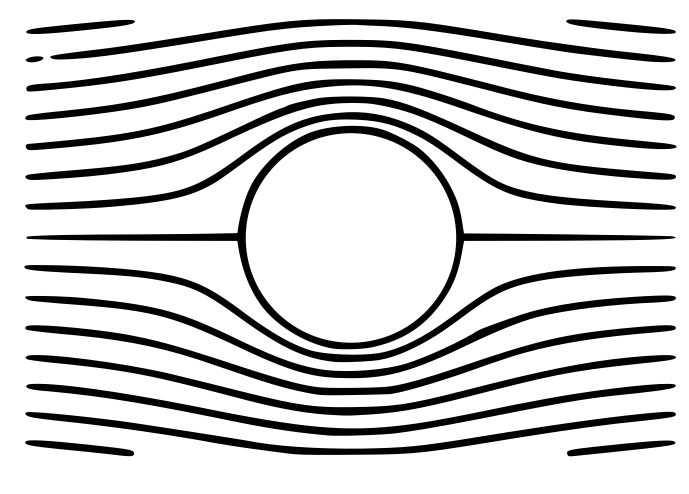Streamlines of a potential flow past a cylinder