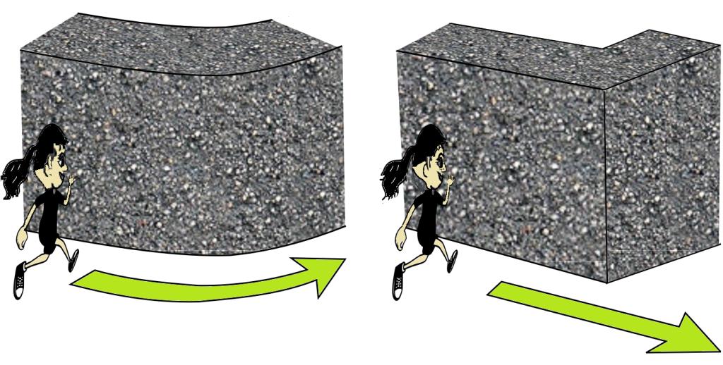 Fig. L5. Illustration of the separation mechanism